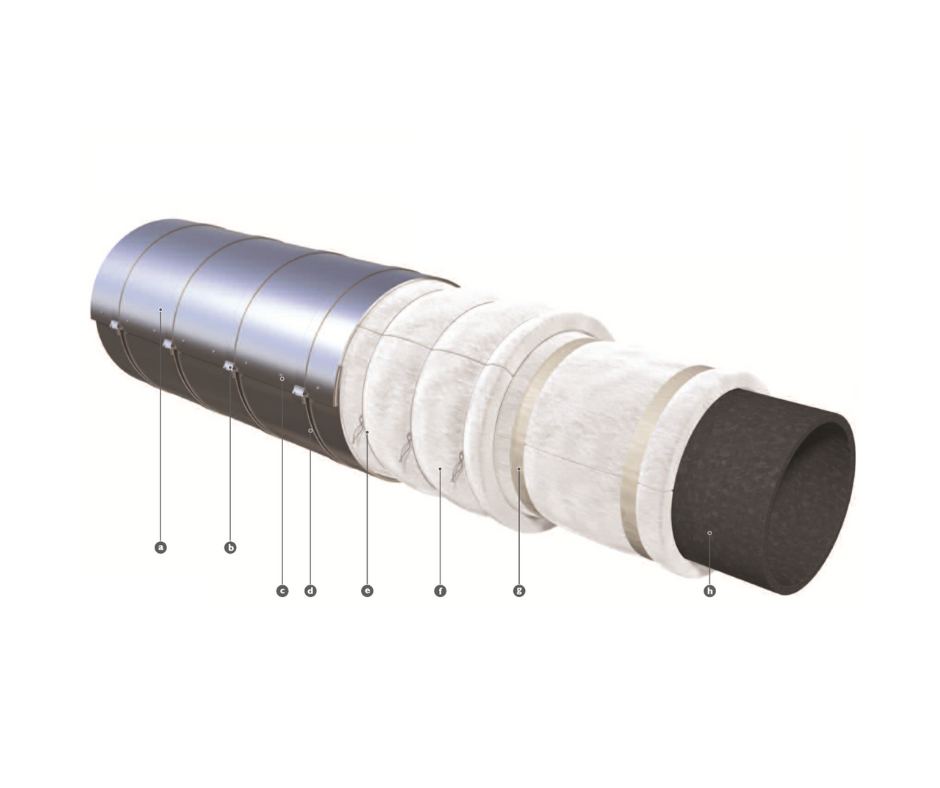 aes pipe system